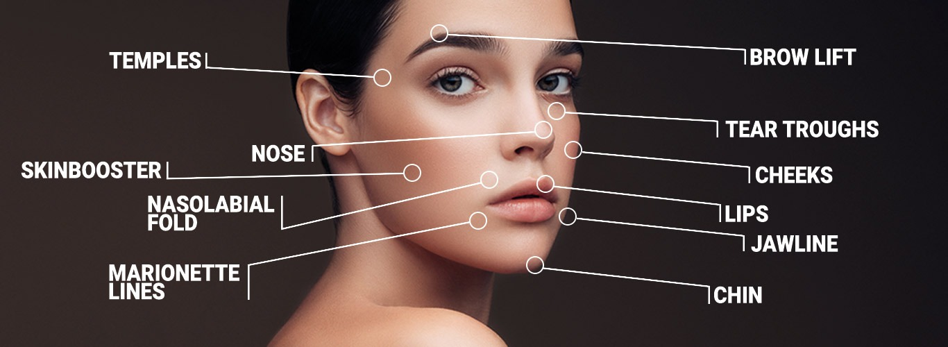 dermal fillers all locations